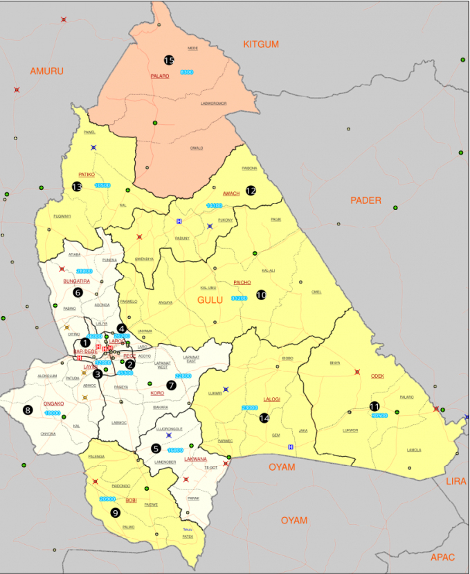 Gulu Districts